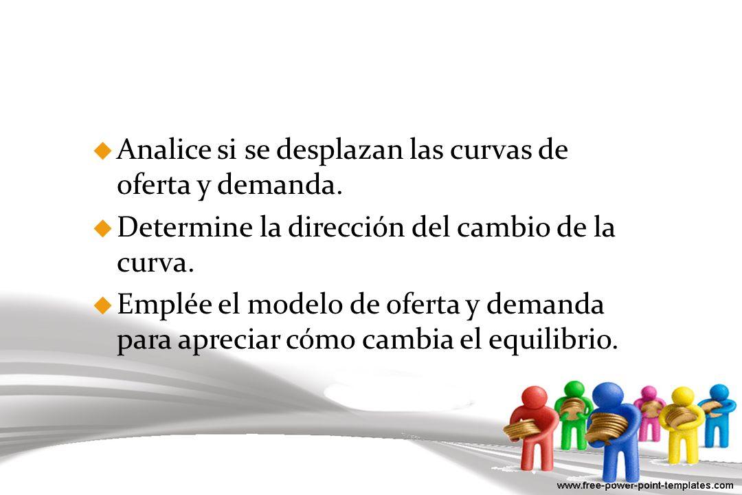 u Analice si se desplazan las curvas de oferta y demanda. u Determine la dirección del cambio de la curva. u Emplée el modelo de oferta y demanda para