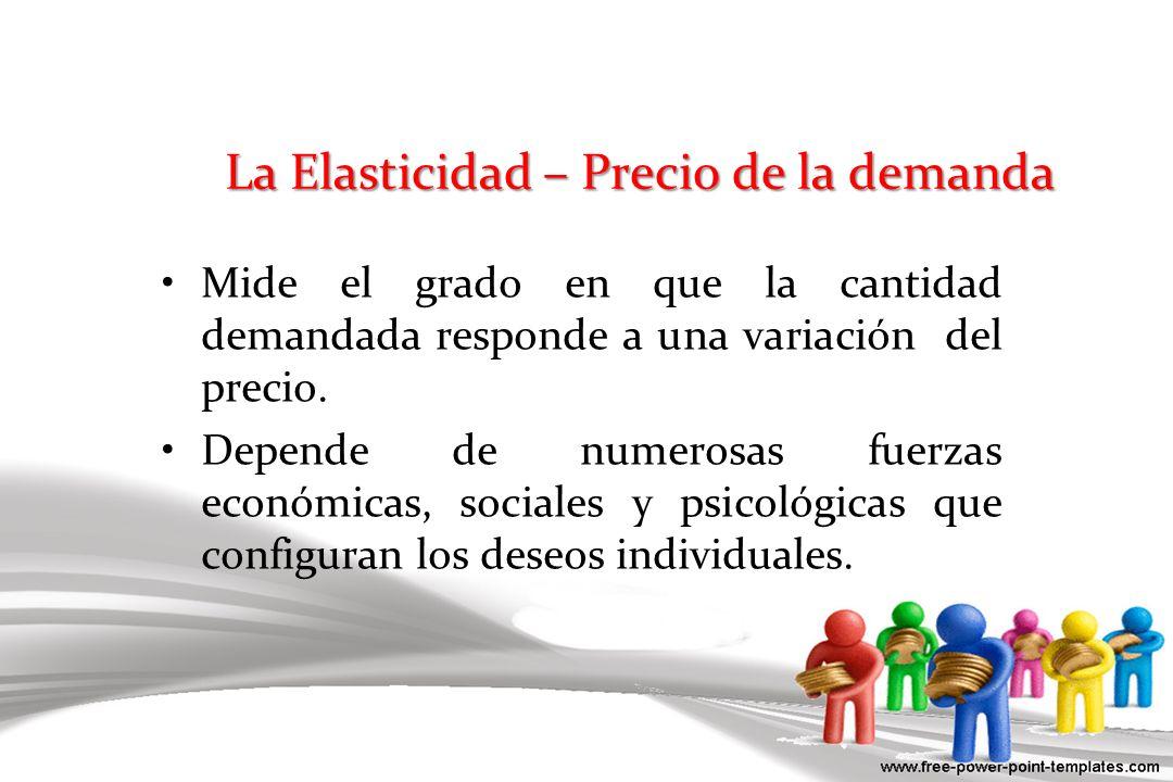 DEMANDA PERFECTAMENTE ELÁSTICA ELASTICIDAD = INFINITO Cantidad Precio Demanda $4 1.