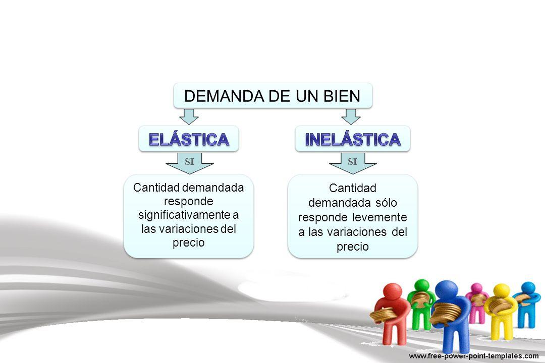 BIENES NECESARIOS vs.BIENES DE LUJO EXISTENCIA DE BIENES SUSTITUTIVOS CERCANOS.