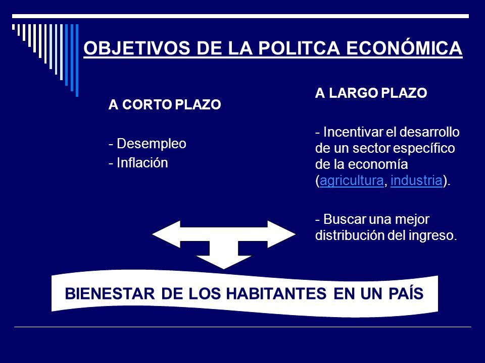 OBJETIVOS FINALES DE LA POLÍTICA FISCAL Plena ocupación (mayor nivel de empleo posible) Control de la demanda agregada mediante los impuestos y el gasto público Controlar un déficit o un superávit