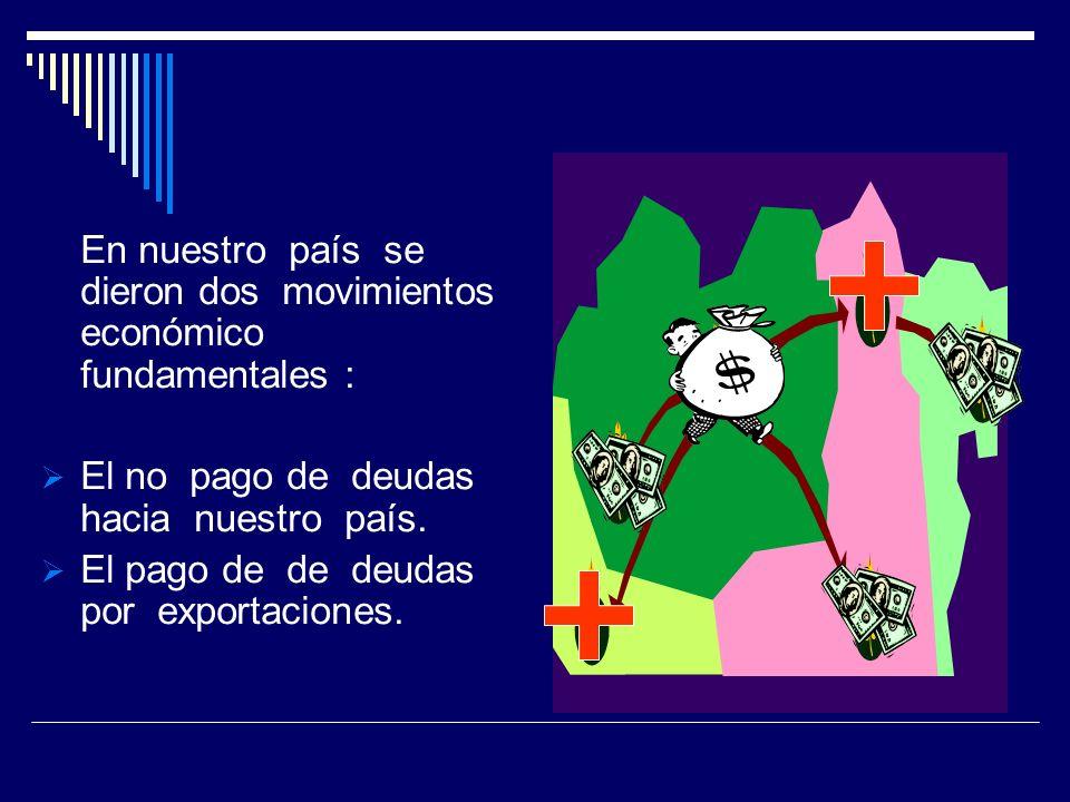 RECAUDACION SEGUN PRINCIPALES IMPUESTOS A JUNIO 2007 - 2008 en millones de bolivianos SIGLA EJECUTADO 2007 EJECUTADO 2008 PART.