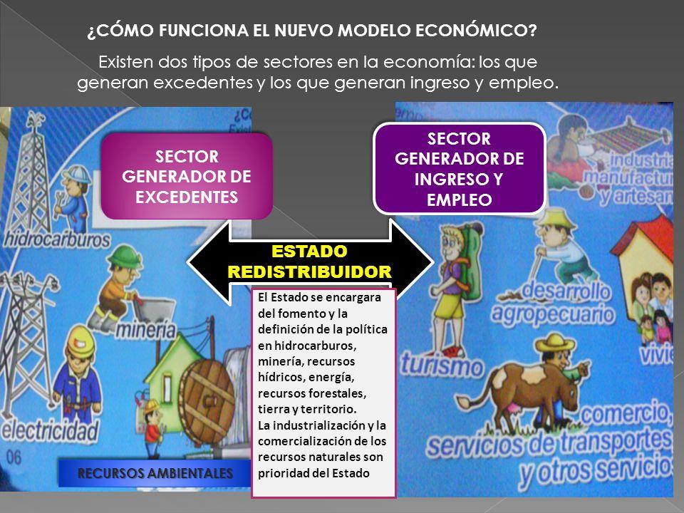 ¿CÓMO FUNCIONA EL NUEVO MODELO ECONÓMICO? Existen dos tipos de sectores en la economía: los que generan excedentes y los que generan ingreso y empleo.