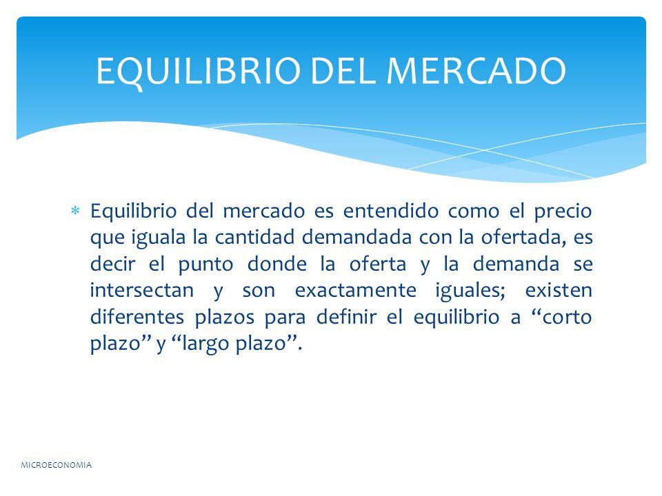 Equilibrio del mercado es entendido como el precio que iguala la cantidad demandada con la ofertada, es decir el punto donde la oferta y la demanda se