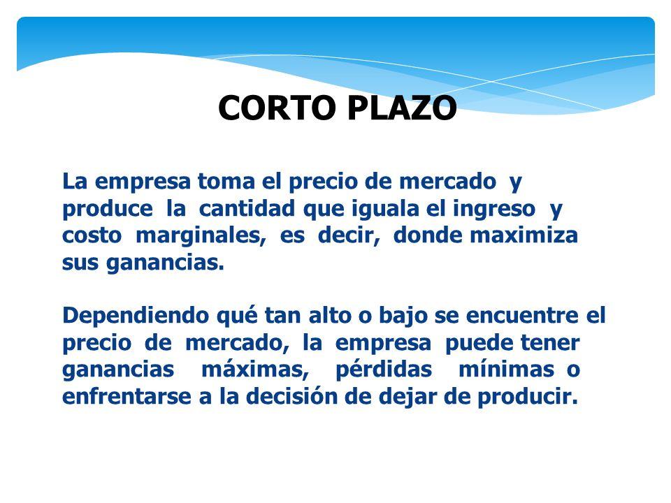 CORTO PLAZO La empresa toma el precio de mercado y produce la cantidad que iguala el ingreso y costo marginales, es decir, donde maximiza sus ganancia