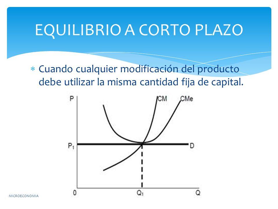Cuando cualquier modificación del producto debe utilizar la misma cantidad fija de capital. MICROECONOMIA EQUILIBRIO A CORTO PLAZO