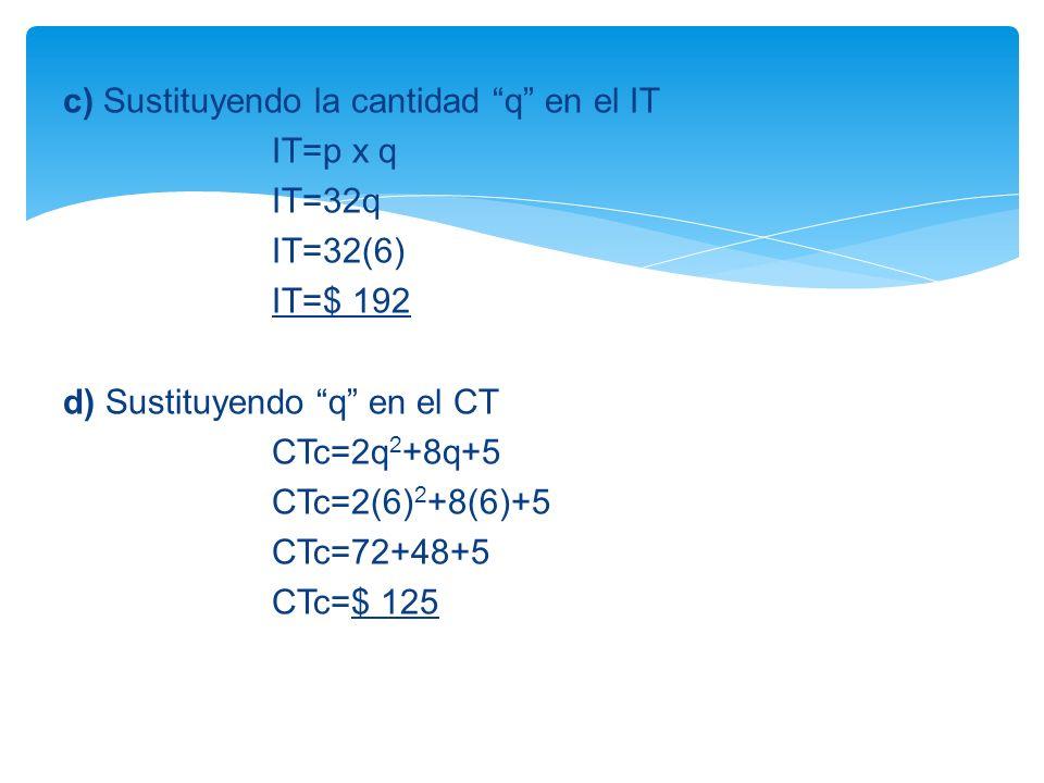 c) Sustituyendo la cantidad q en el IT IT=p x q IT=32q IT=32(6) IT=$ 192 d) Sustituyendo q en el CT CTc=2q 2 +8q+5 CTc=2(6) 2 +8(6)+5 CTc=72+48+5 CTc=