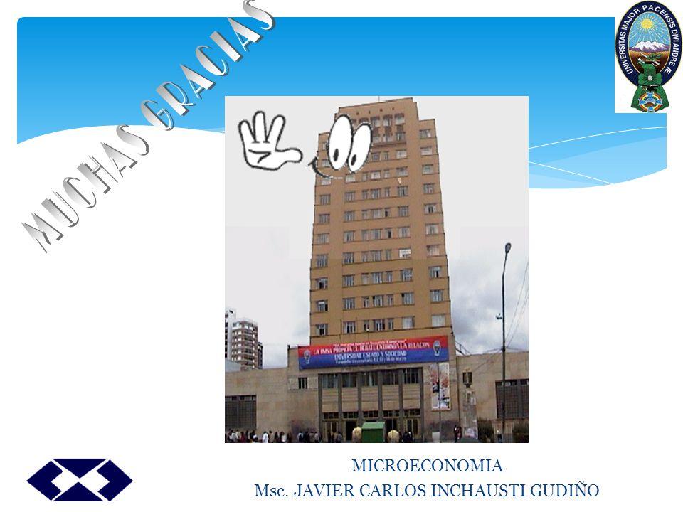 MICROECONOMIA Msc. JAVIER CARLOS INCHAUSTI GUDIÑO