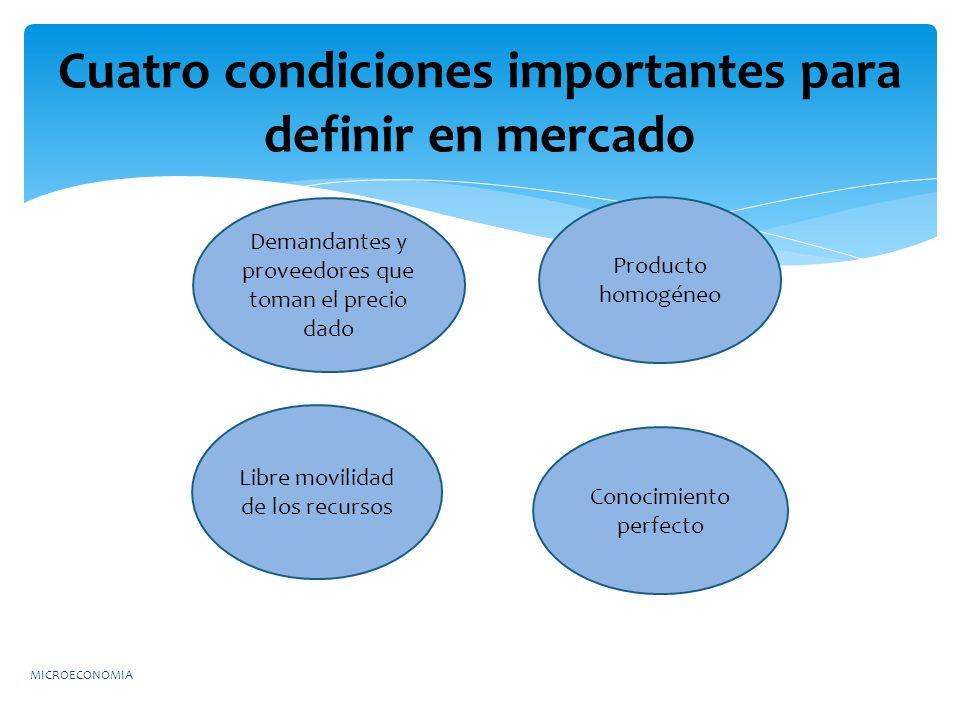 MICROECONOMIA Cuatro condiciones importantes para definir en mercado Demandantes y proveedores que toman el precio dado Producto homogéneo Libre movil