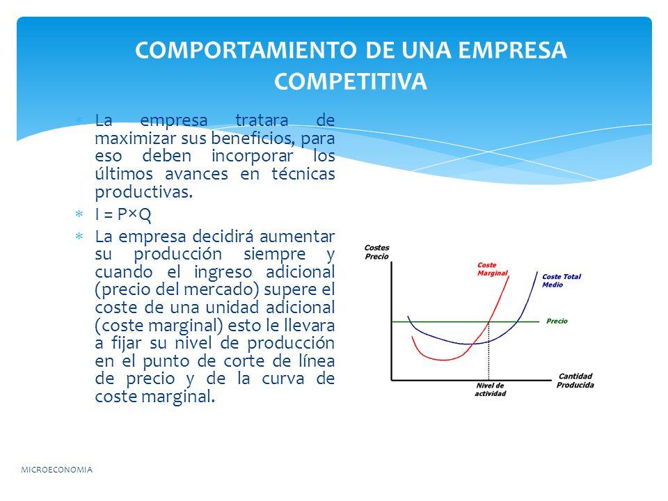 COMPORTAMIENTO DE UNA EMPRESA COMPETITIVA MICROECONOMIA La empresa tratara de maximizar sus beneficios, para eso deben incorporar los últimos avances