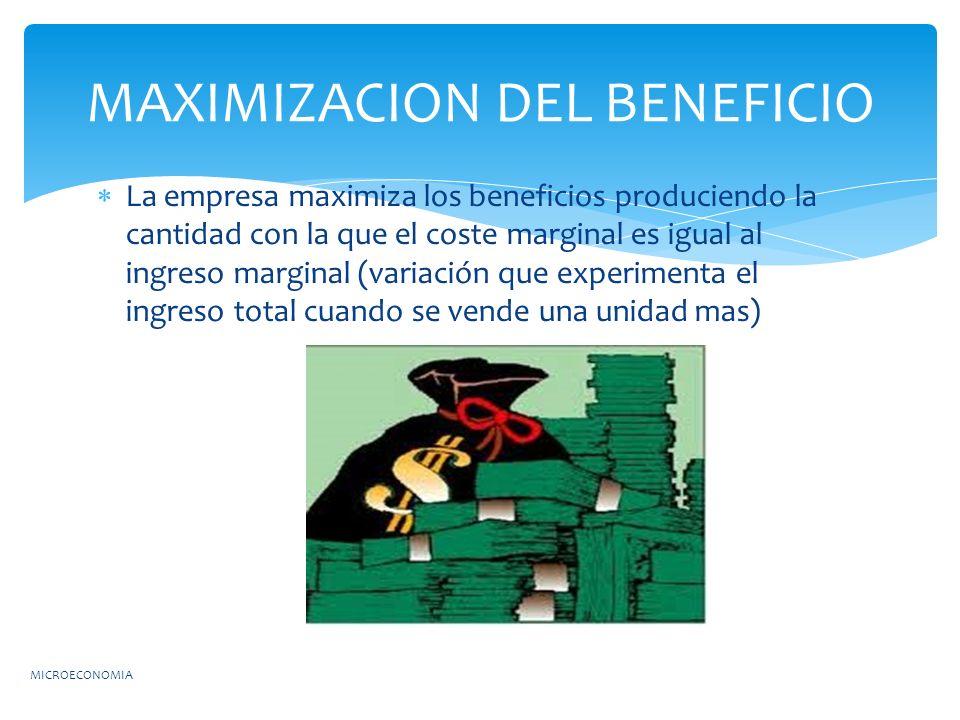 La empresa maximiza los beneficios produciendo la cantidad con la que el coste marginal es igual al ingreso marginal (variación que experimenta el ing