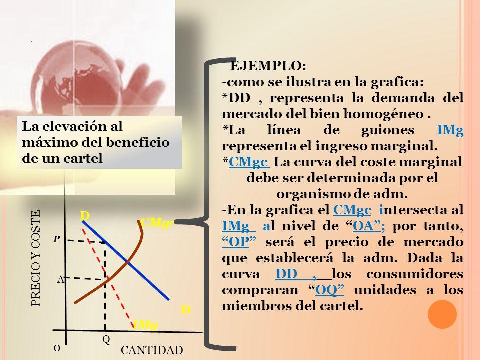 IMg P CMg c A 0 Q D D EJEMPLO: -como se ilustra en la grafica: *DD, representa la demanda del mercado del bien homogéneo. *La línea de guiones IMg rep