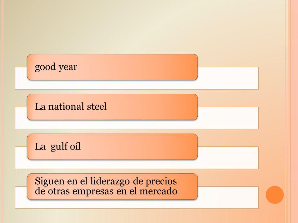 good yearLa national steelLa gulf oíl Siguen en el liderazgo de precios de otras empresas en el mercado