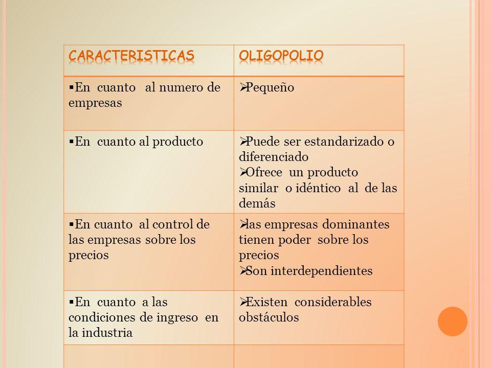 En cuanto al numero de empresas Pequeño En cuanto al producto Puede ser estandarizado o diferenciado Ofrece un producto similar o idéntico al de las d