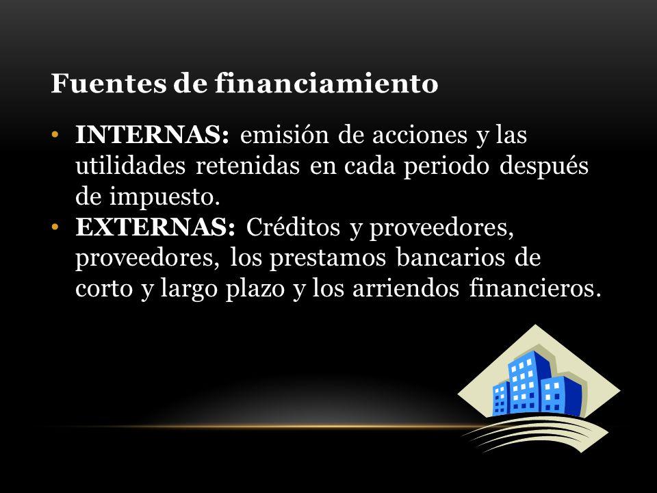Fuentes de financiamiento INTERNAS: emisión de acciones y las utilidades retenidas en cada periodo después de impuesto.