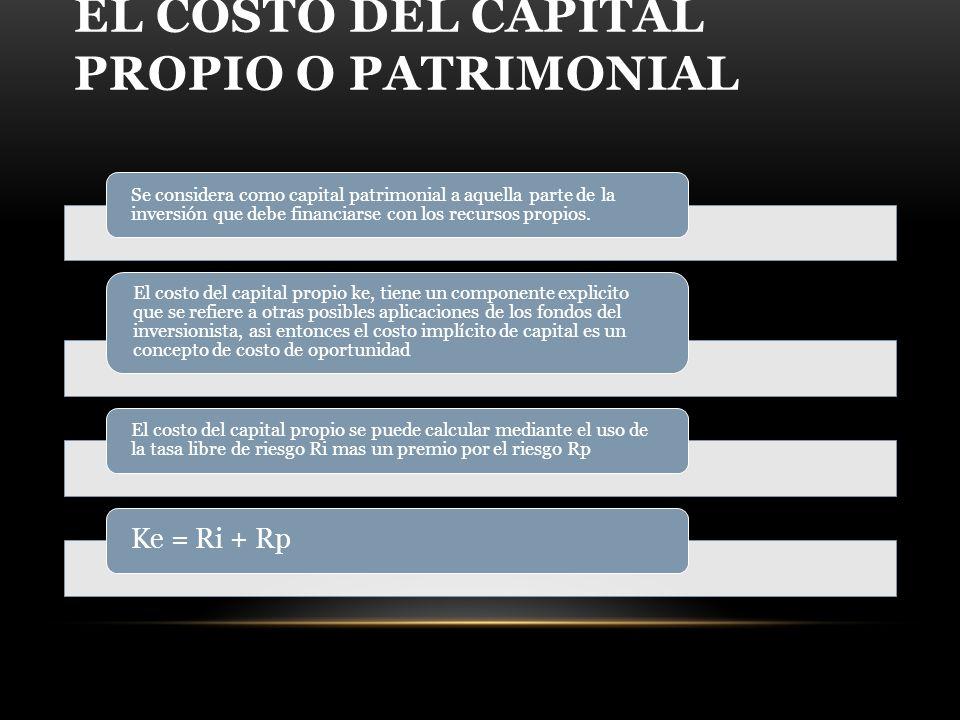EL COSTO DEL CAPITAL PROPIO O PATRIMONIAL Se considera como capital patrimonial a aquella parte de la inversión que debe financiarse con los recursos propios.