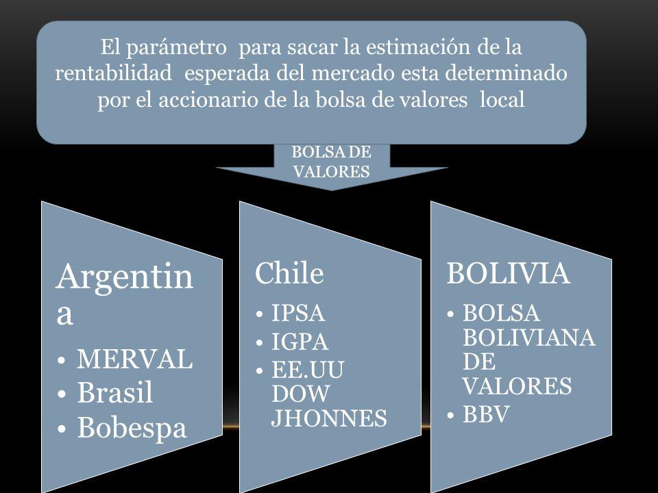 El parámetro para sacar la estimación de la rentabilidad esperada del mercado esta determinado por el accionario de la bolsa de valores local BOLSA DE VALORES Argentin a MERVAL Brasil Bobespa Chile IPSA IGPA EE.UU DOW JHONNES BOLIVIA BOLSA BOLIVIANA DE VALORES BBV