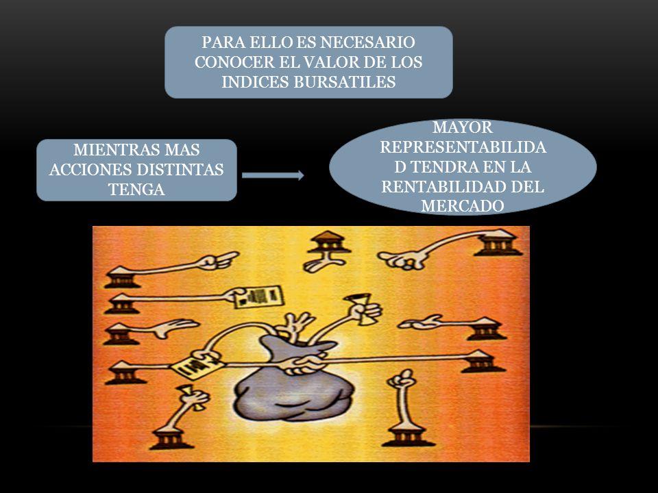 PARA ELLO ES NECESARIO CONOCER EL VALOR DE LOS INDICES BURSATILES MIENTRAS MAS ACCIONES DISTINTAS TENGA MAYOR REPRESENTABILIDA D TENDRA EN LA RENTABILIDAD DEL MERCADO