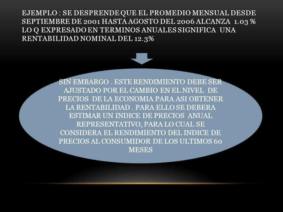 EJEMPLO : SE DESPRENDE QUE EL PROMEDIO MENSUAL DESDE SEPTIEMBRE DE 2001 HASTA AGOSTO DEL 2006 ALCANZA 1.03 % LO Q EXPRESADO EN TERMINOS ANUALES SIGNIFICA UNA RENTABILIDAD NOMINAL DEL 12.3% SIN EMBARGO.