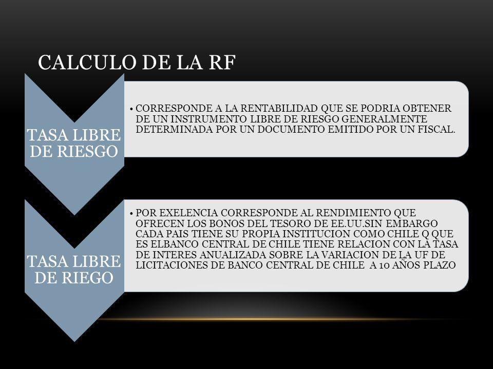 CALCULO DE LA RF TASA LIBRE DE RIESGO CORRESPONDE A LA RENTABILIDAD QUE SE PODRIA OBTENER DE UN INSTRUMENTO LIBRE DE RIESGO GENERALMENTE DETERMINADA POR UN DOCUMENTO EMITIDO POR UN FISCAL.