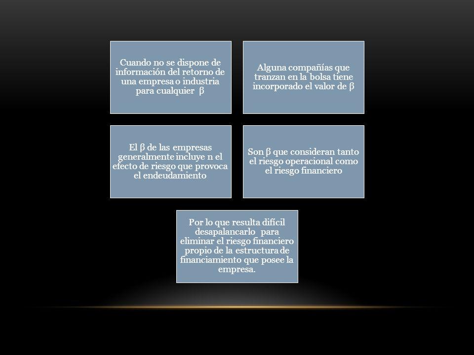 Cuando no se dispone de información del retorno de una empresa o industria para cualquier β Alguna compañías que tranzan en la bolsa tiene incorporado el valor de β El β de las empresas generalmente incluye n el efecto de riesgo que provoca el endeudamiento Son β que consideran tanto el riesgo operacional como el riesgo financiero Por lo que resulta difícil desapalancarlo para eliminar el riesgo financiero propio de la estructura de financiamiento que posee la empresa.