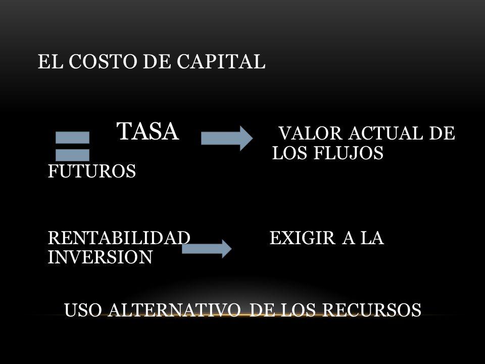 EL COSTO DE CAPITAL TASA VALOR ACTUAL DE LOS FLUJOS FUTUROS RENTABILIDAD EXIGIR A LA INVERSION USO ALTERNATIVO DE LOS RECURSOS