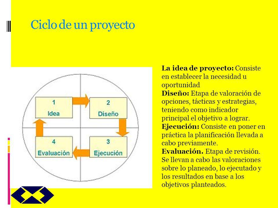 Ciclo de un proyecto La idea de proyecto: Consiste en establecer la necesidad u oportunidad Diseño: Etapa de valoración de opciones, tácticas y estrat