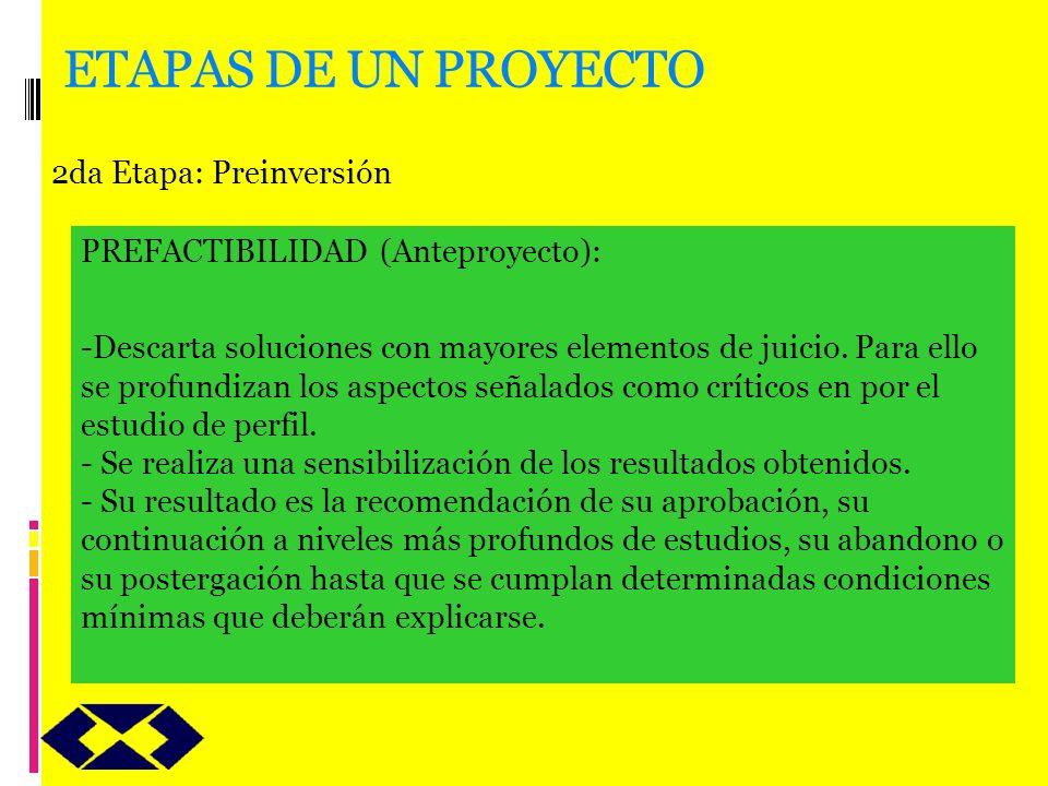 ETAPAS DE UN PROYECTO 2da Etapa: Preinversión PREFACTIBILIDAD (Anteproyecto): -Descarta soluciones con mayores elementos de juicio. Para ello se profu