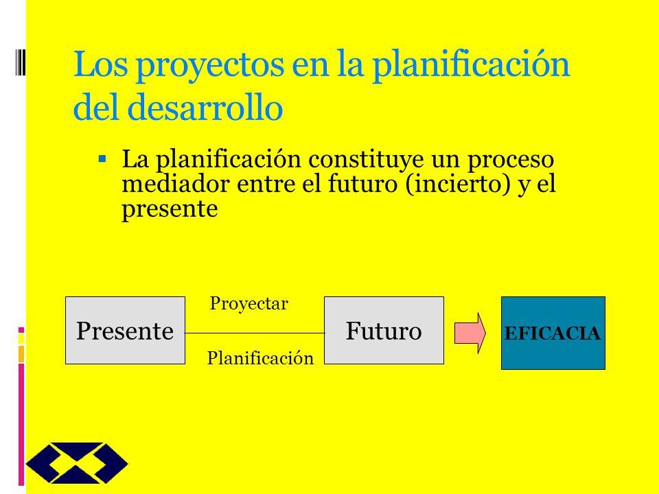 Los proyectos en la planificación del desarrollo La planificación constituye un proceso mediador entre el futuro (incierto) y el presente PresenteFutu