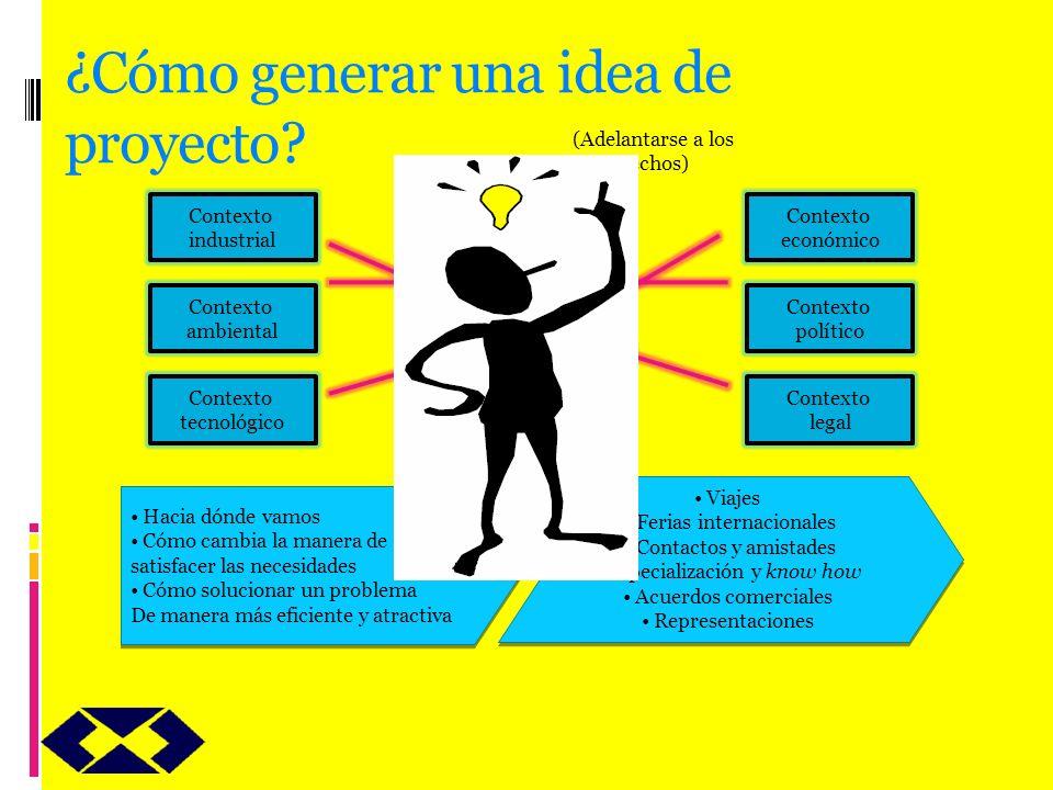 Consumidor Ser estratégico Contexto social y cultural Contexto económico Contexto legal Contexto político Contexto tecnológico Contexto ambiental Cont