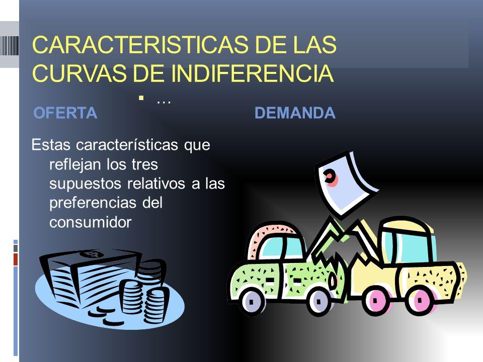 CARACTERISTICAS DE LAS CURVAS DE INDIFERENCIA OFERTADEMANDA Estas características que reflejan los tres supuestos relativos a las preferencias del con