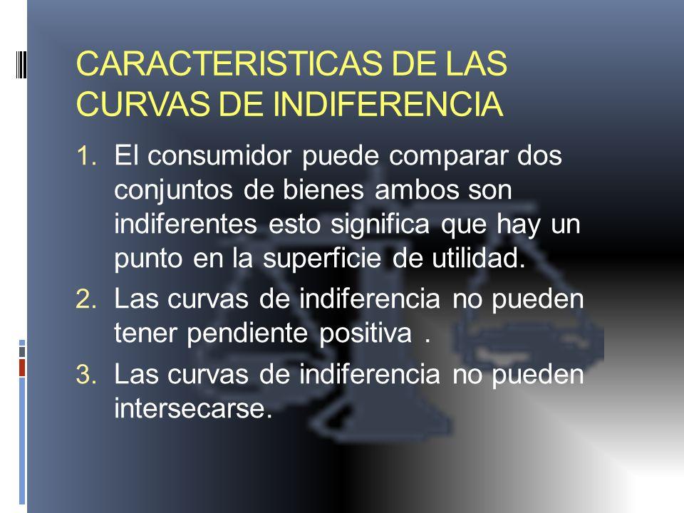 CARACTERISTICAS DE LAS CURVAS DE INDIFERENCIA 1. El consumidor puede comparar dos conjuntos de bienes ambos son indiferentes esto significa que hay un