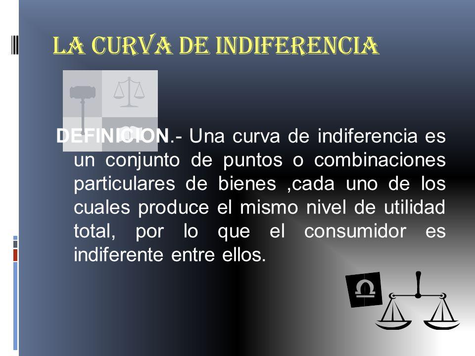 LA CURVA DE INDIFERENCIA DEFINICION.- Una curva de indiferencia es un conjunto de puntos o combinaciones particulares de bienes,cada uno de los cuales