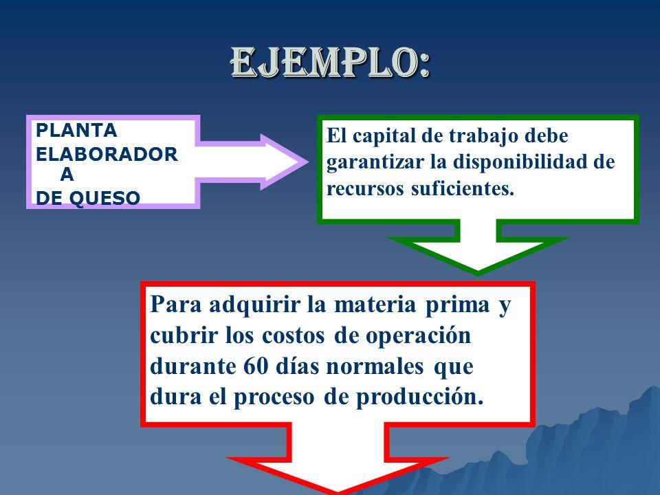 EJEMPLO: PLANTA ELABORADOR A DE QUESO El capital de trabajo debe garantizar la disponibilidad de recursos suficientes. Para adquirir la materia prima