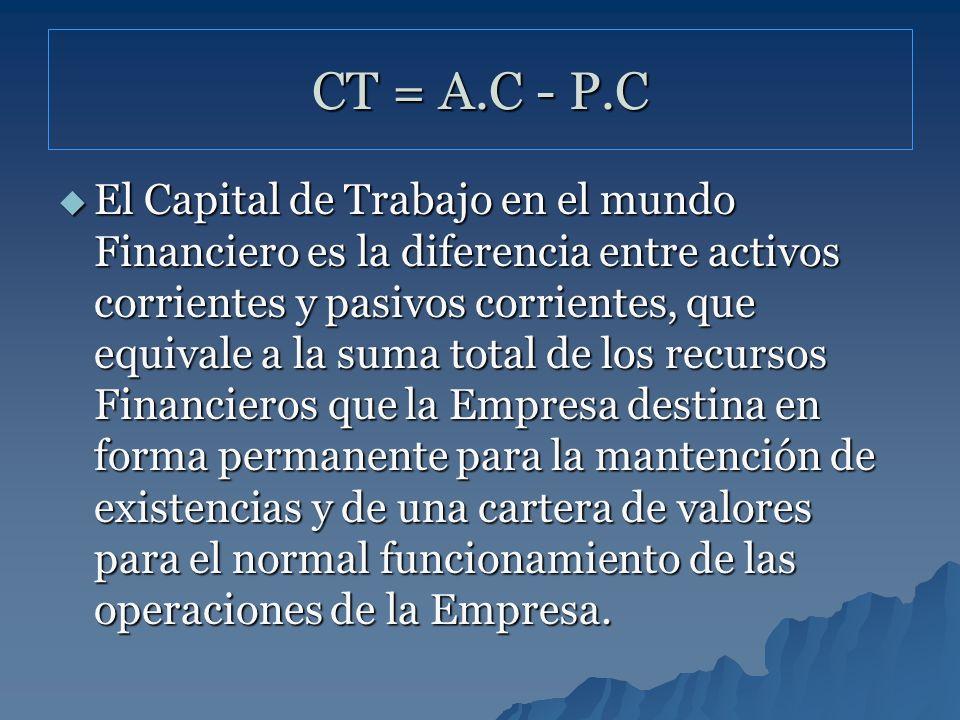 CT = A.C - P.C El Capital de Trabajo en el mundo Financiero es la diferencia entre activos corrientes y pasivos corrientes, que equivale a la suma tot