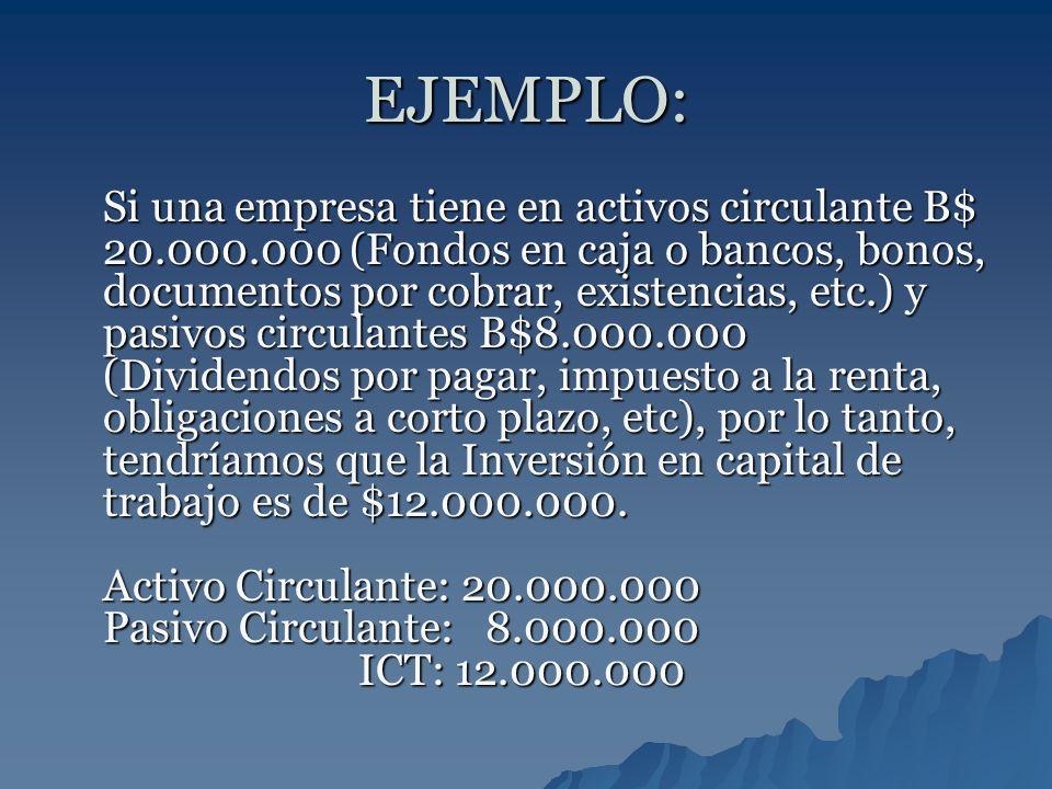 EJEMPLO: Si una empresa tiene en activos circulante B$ 20.000.000 (Fondos en caja o bancos, bonos, documentos por cobrar, existencias, etc.) y pasivos