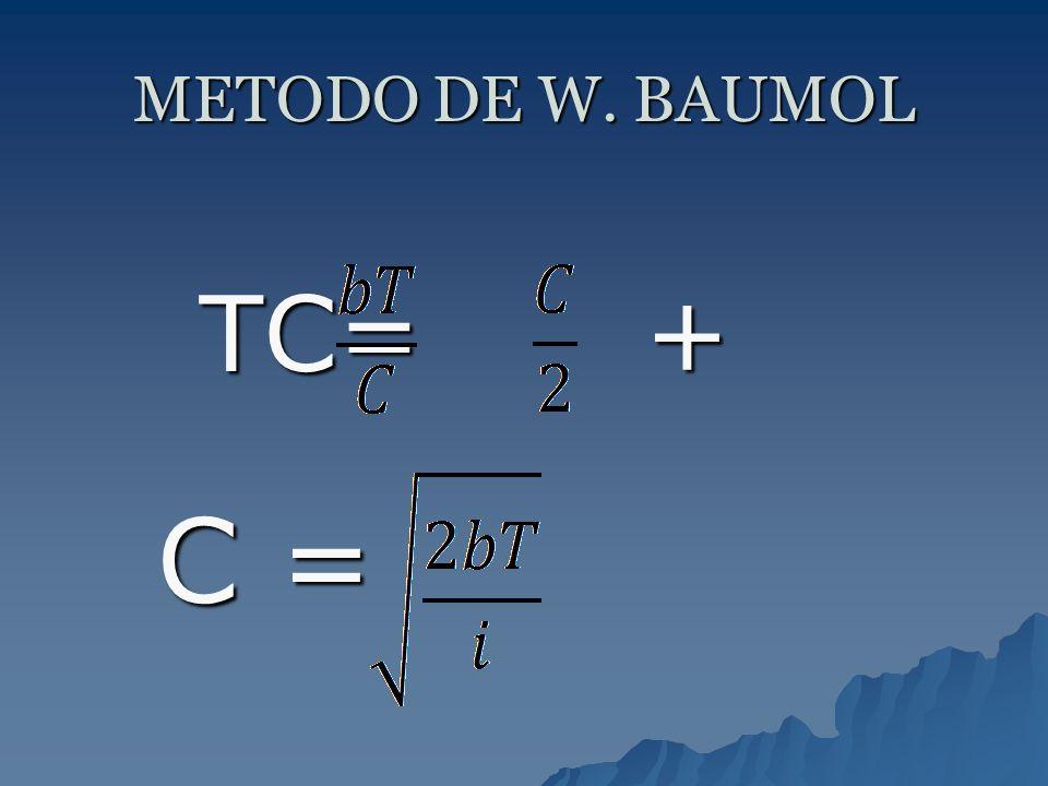 METODO DE W. BAUMOL TC= + TC= + C =