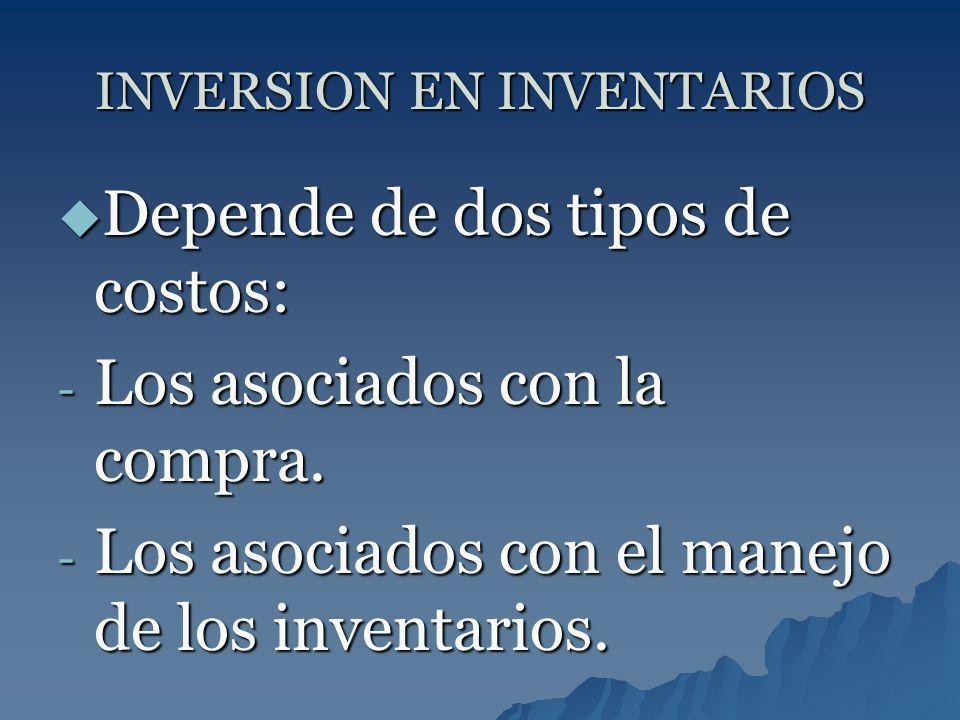 INVERSION EN INVENTARIOS Depende de dos tipos de costos: Depende de dos tipos de costos: - Los asociados con la compra. - Los asociados con el manejo