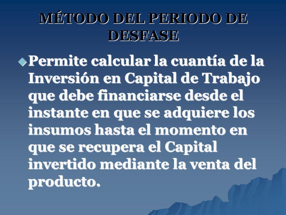 Permite calcular la cuantía de la Inversión en Capital de Trabajo que debe financiarse desde el instante en que se adquiere los insumos hasta el momen