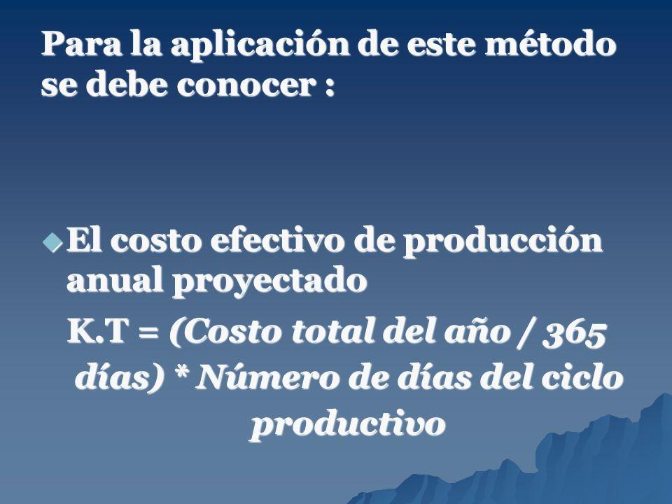 Para la aplicación de este método se debe conocer : El costo efectivo de producción anual proyectado El costo efectivo de producción anual proyectado