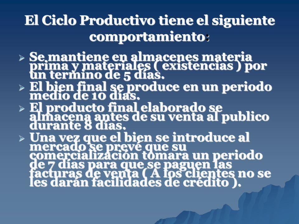 El Ciclo Productivo tiene el siguiente comportamiento: Se mantiene en almacenes materia prima y materiales ( existencias ) por un termino de 5 días. S