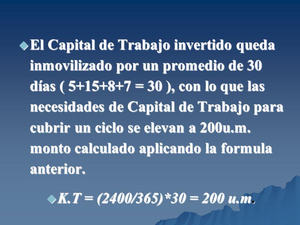 El Capital de Trabajo invertido queda inmovilizado por un promedio de 30 días ( 5+15+8+7 = 30 ), con lo que las necesidades de Capital de Trabajo para