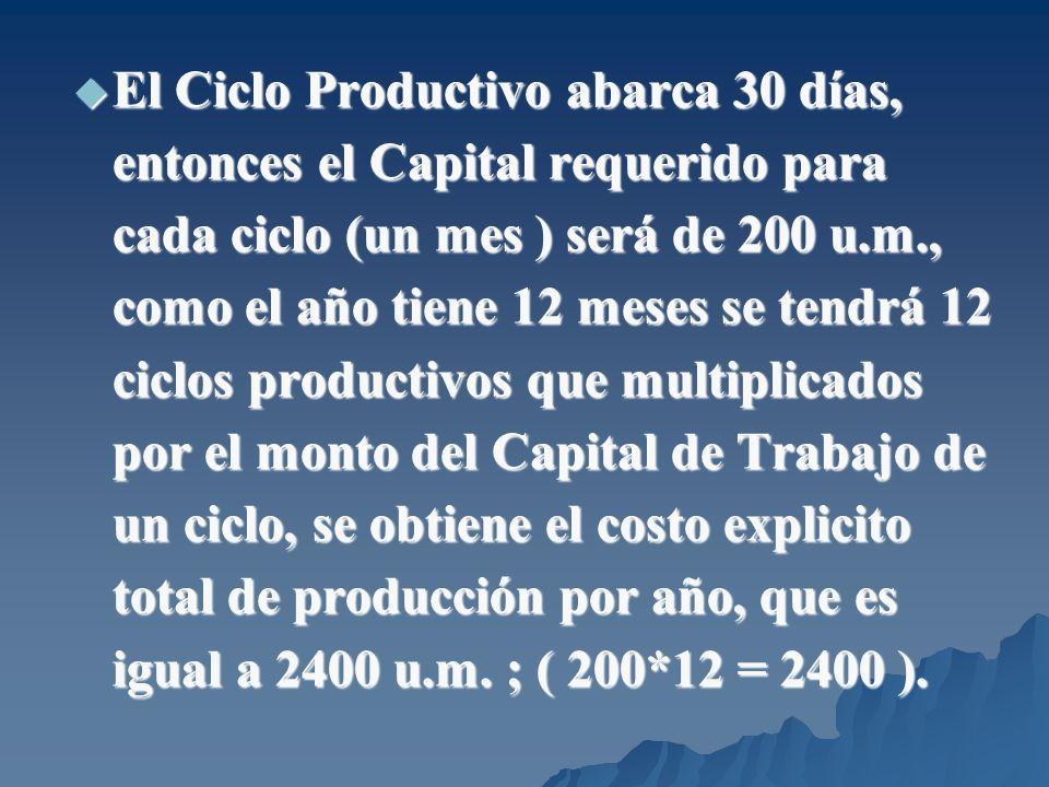 El Ciclo Productivo abarca 30 días, entonces el Capital requerido para cada ciclo (un mes ) será de 200 u.m., como el año tiene 12 meses se tendrá 12