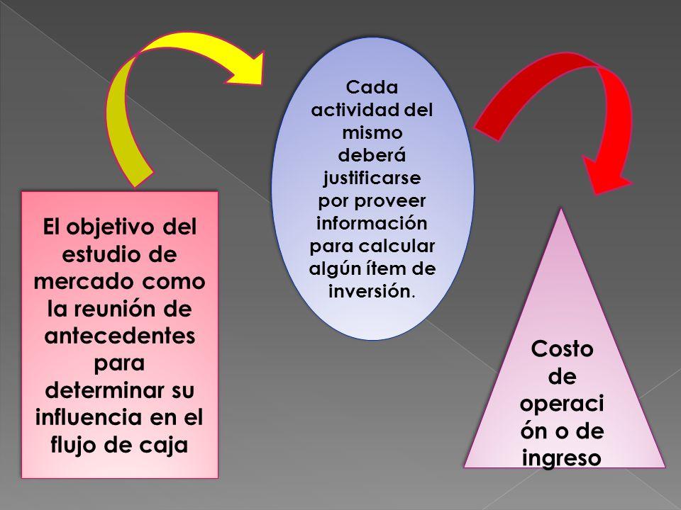 El objetivo del estudio de mercado como la reunión de antecedentes para determinar su influencia en el flujo de caja Cada actividad del mismo deberá j