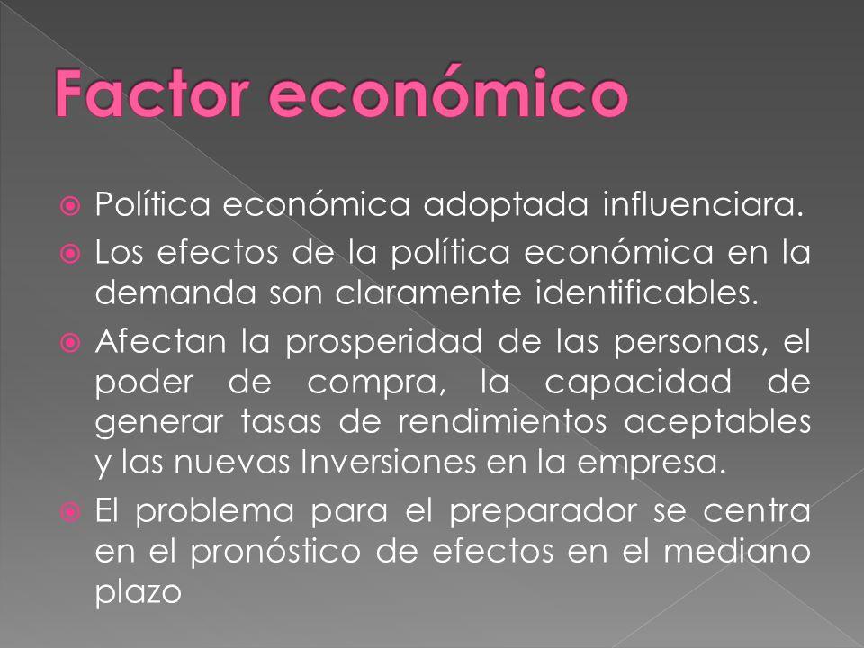 Política económica adoptada influenciara. Los efectos de la política económica en la demanda son claramente identificables. Afectan la prosperidad de