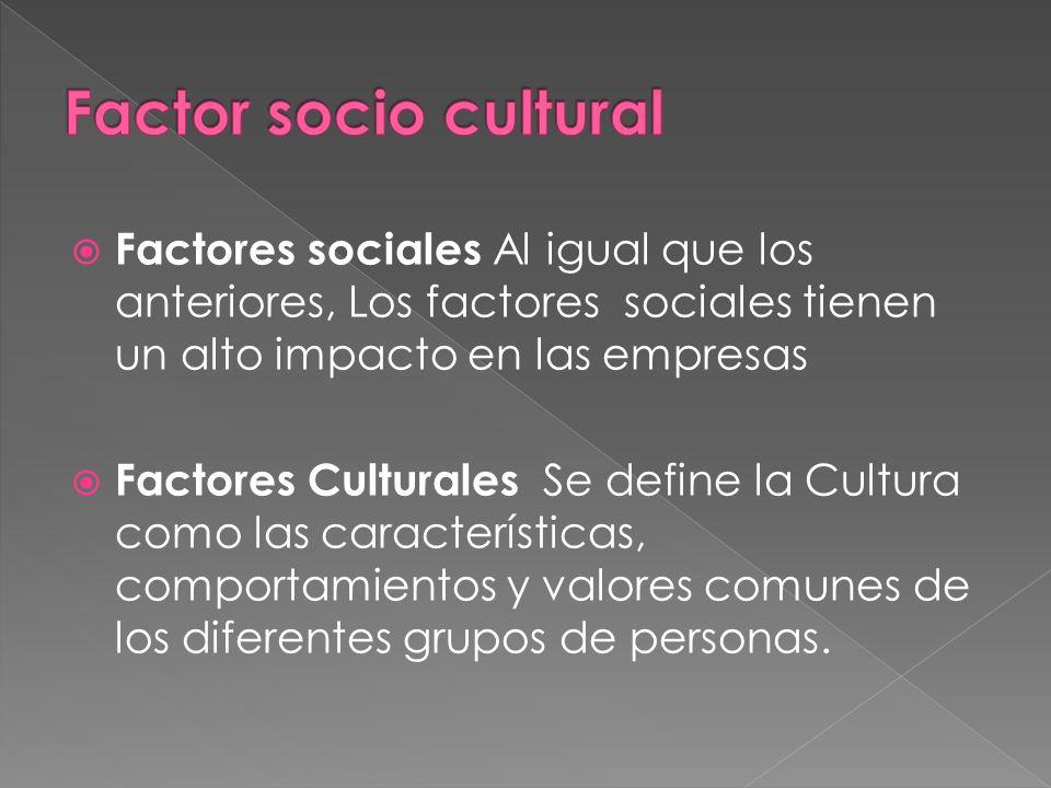 Factores sociales Al igual que los anteriores, Los factores sociales tienen un alto impacto en las empresas Factores Culturales Se define la Cultura c