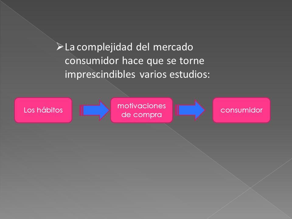 La complejidad del mercado consumidor hace que se torne imprescindibles varios estudios: Los hábitos motivaciones de compra consumidor