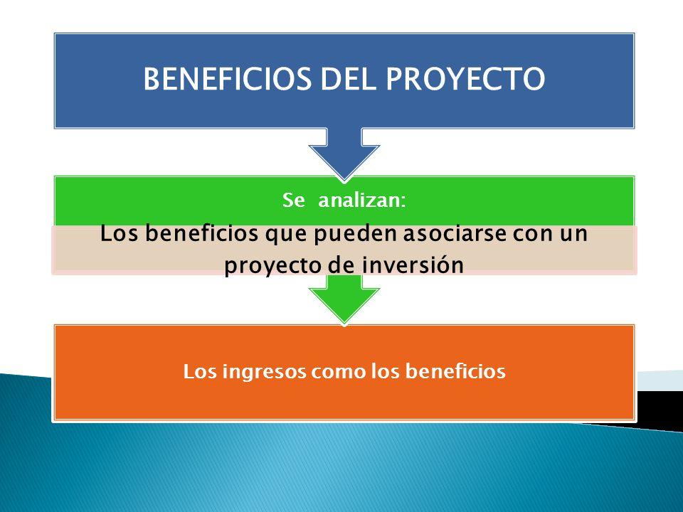 Además de los: Ocasionados por… Servicio Producto Tipos de Beneficios