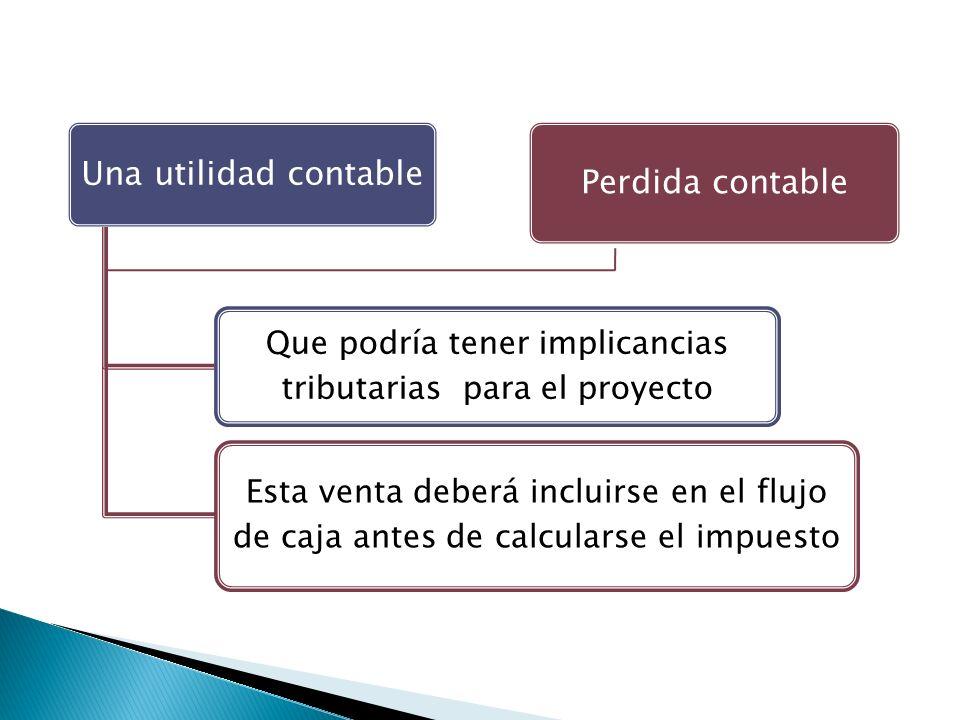 LA ANTERIOR ECUACION TIENE EL PROBLEMA DE QUE SE DEBE DETERMINAR NUEVAMENTE EL VALOR DE DESECHO PARA EL PERIODO n (B – C) k = BENEFICIO NETO DEL AÑO NORMAL K Dep k = DEPRECIACION DEL AÑO K ESTA NUEVA ECUACION PERMITE HALLAR EL VALOR DESECHO ACTUAL.