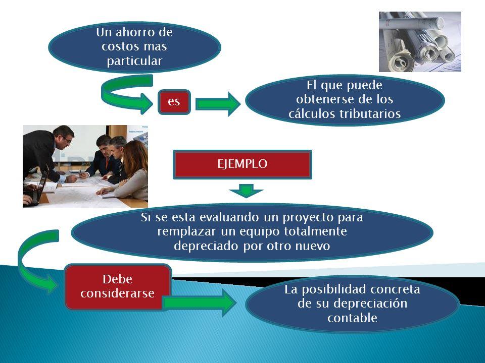 a DIFICULTAD PRACTICA ENORME PROYECTOS PEQUEÑOS O REEMPLAZO PROYECTOS GRANDES VARIOS ACTIVOS CALCULO DEL VALOR TAREA TITANICA.