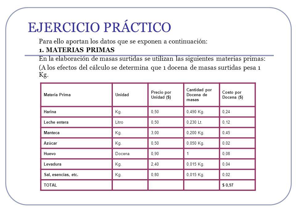EJERCICIO PRÁCTICO Para ello aportan los datos que se exponen a continuación: 1. MATERIAS PRIMAS En la elaboración de masas surtidas se utilizan las s